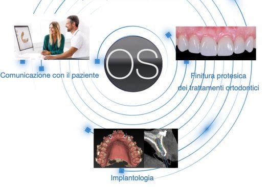 La Scansione intraorale in ortodonzia: un'unica partenza per tante destinazioni.